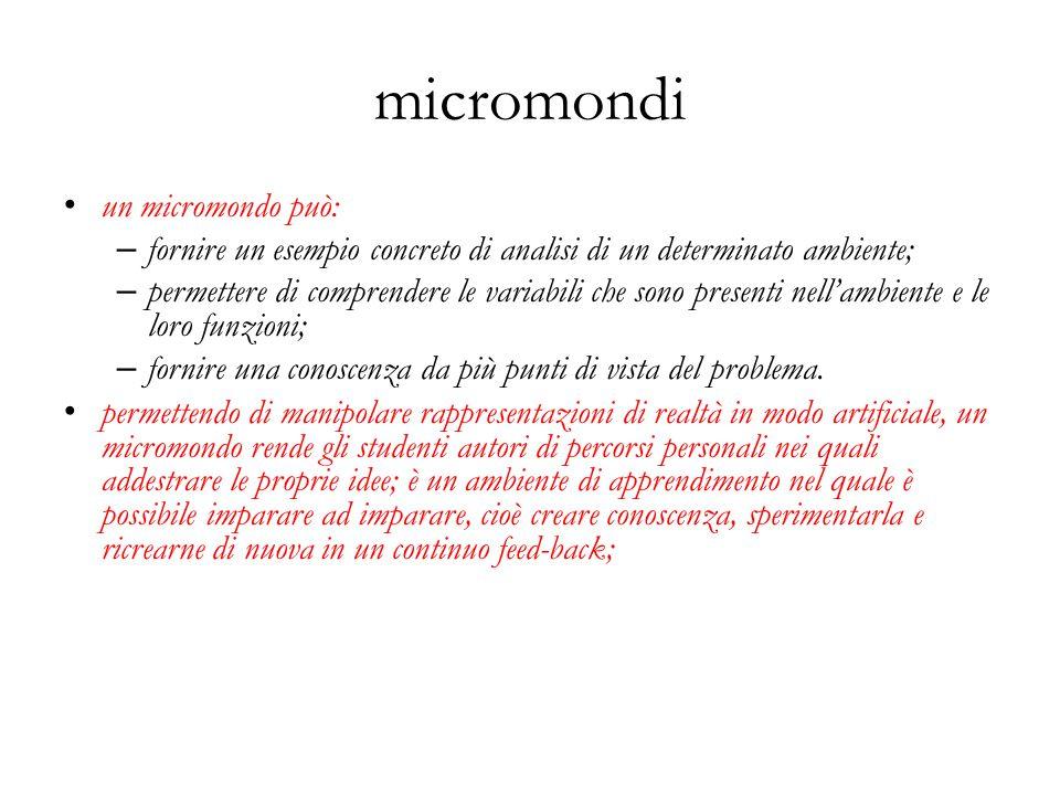 micromondi un micromondo può: