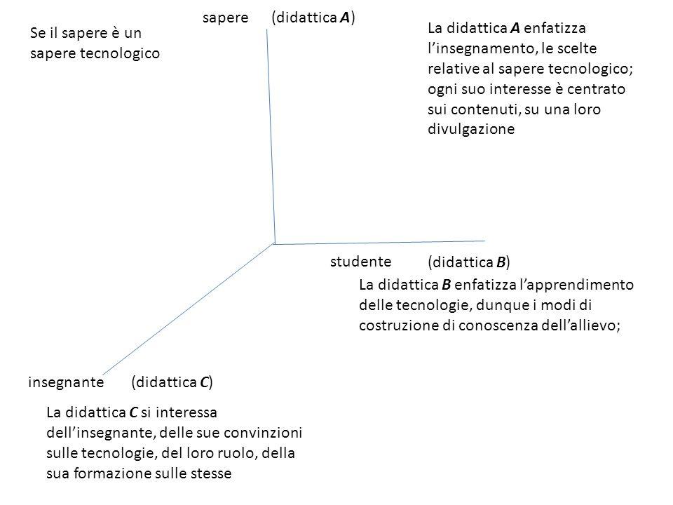 sapere (didattica A)