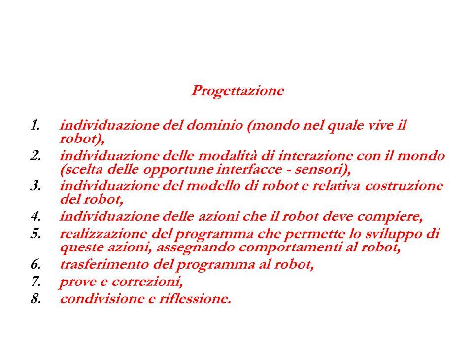 individuazione del dominio (mondo nel quale vive il robot),