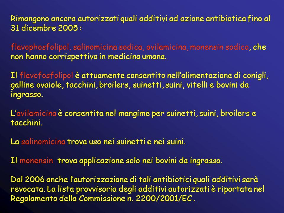 Rimangono ancora autorizzati quali additivi ad azione antibiotica fino al 31 dicembre 2005 :