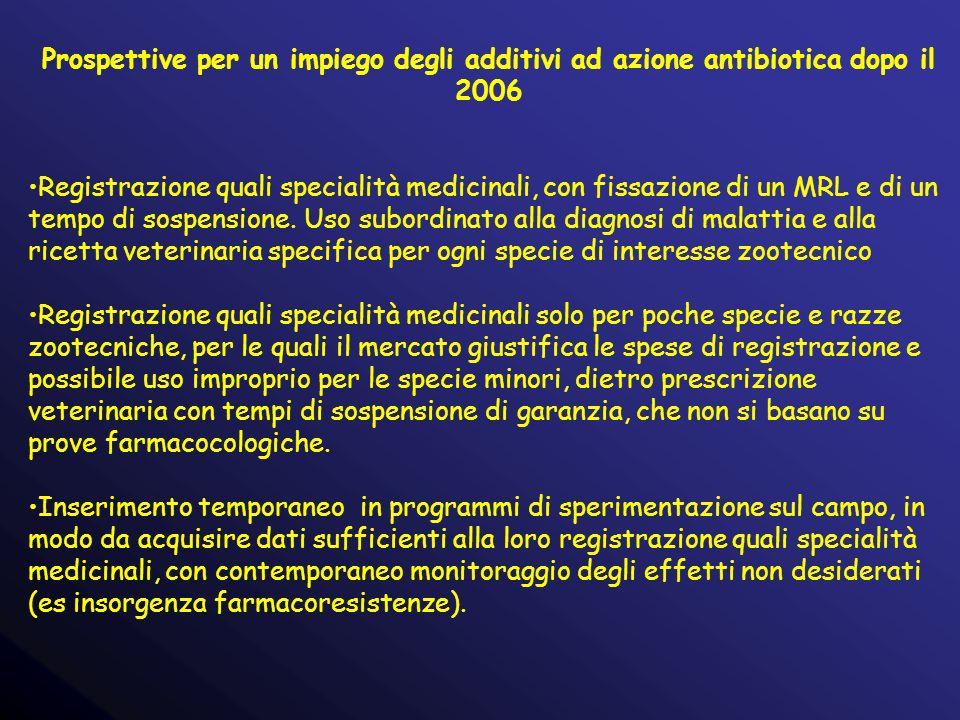 Prospettive per un impiego degli additivi ad azione antibiotica dopo il 2006