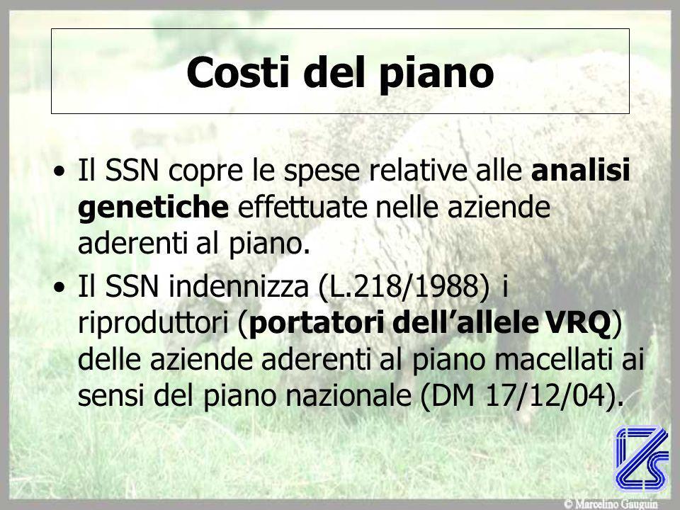 Costi del piano Il SSN copre le spese relative alle analisi genetiche effettuate nelle aziende aderenti al piano.