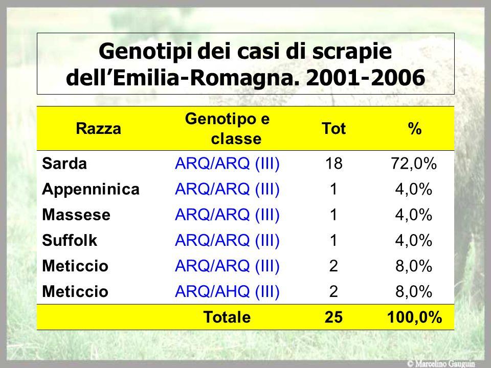 Genotipi dei casi di scrapie dell'Emilia-Romagna. 2001-2006