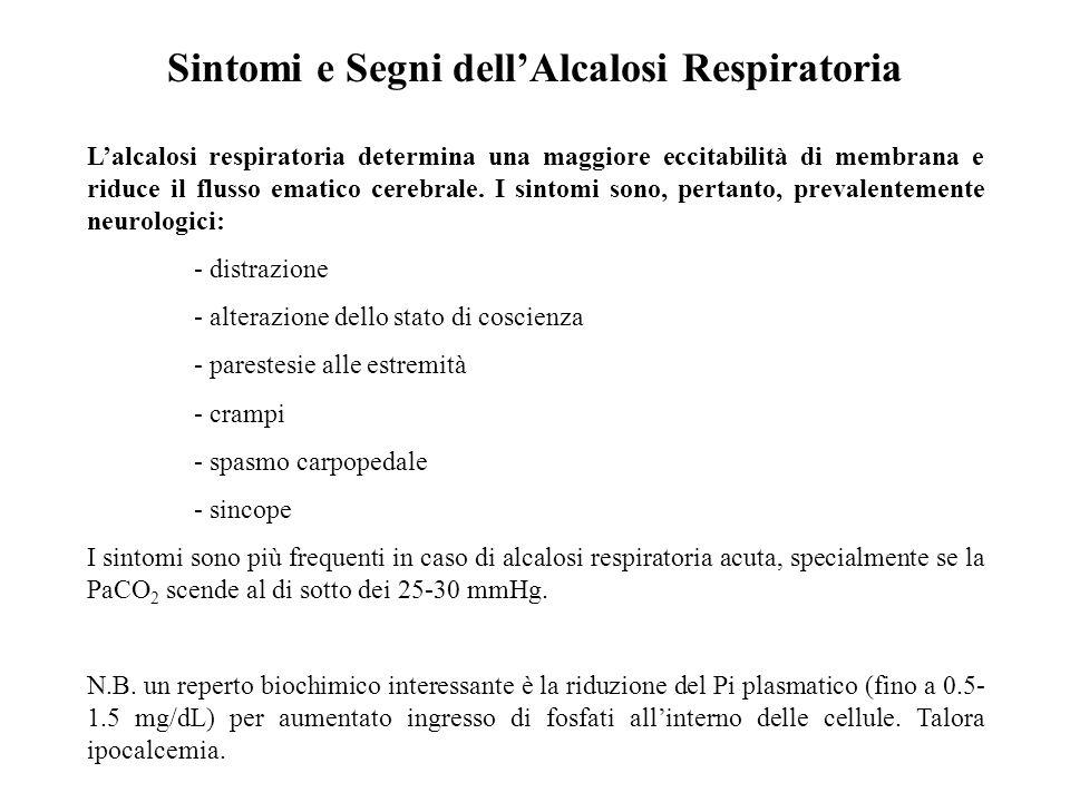 Sintomi e Segni dell'Alcalosi Respiratoria