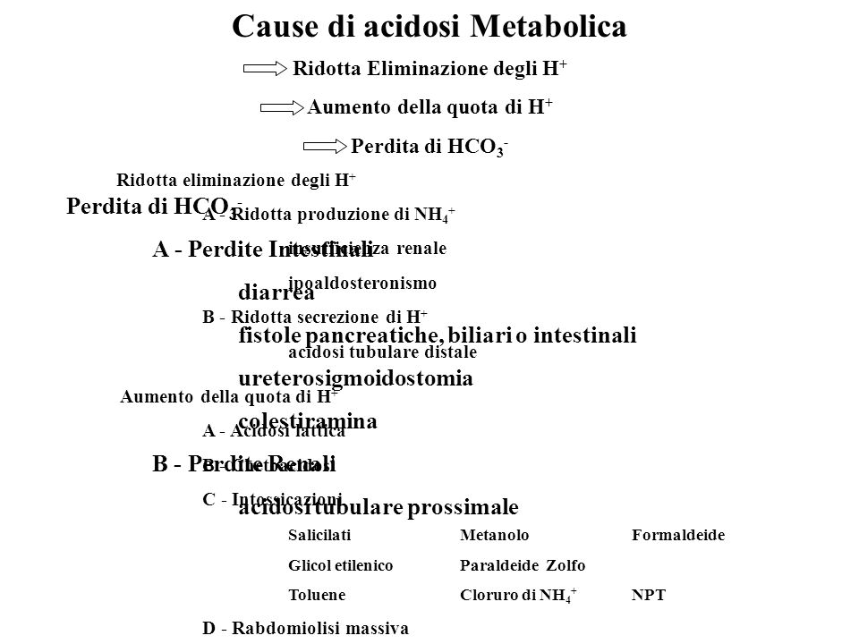 Cause di acidosi Metabolica