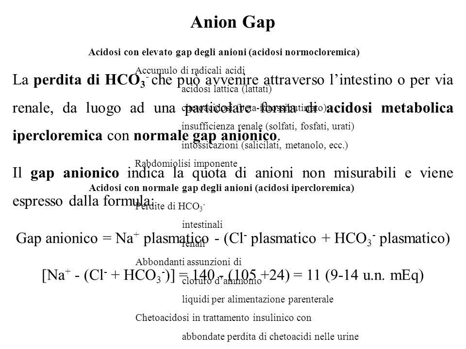 Anion Gap Acidosi con elevato gap degli anioni (acidosi normocloremica) Accumulo di radicali acidi.