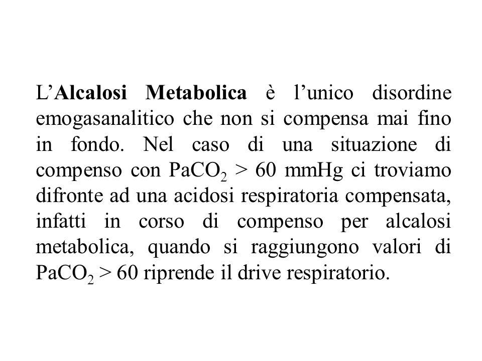 L'Alcalosi Metabolica è l'unico disordine emogasanalitico che non si compensa mai fino in fondo.