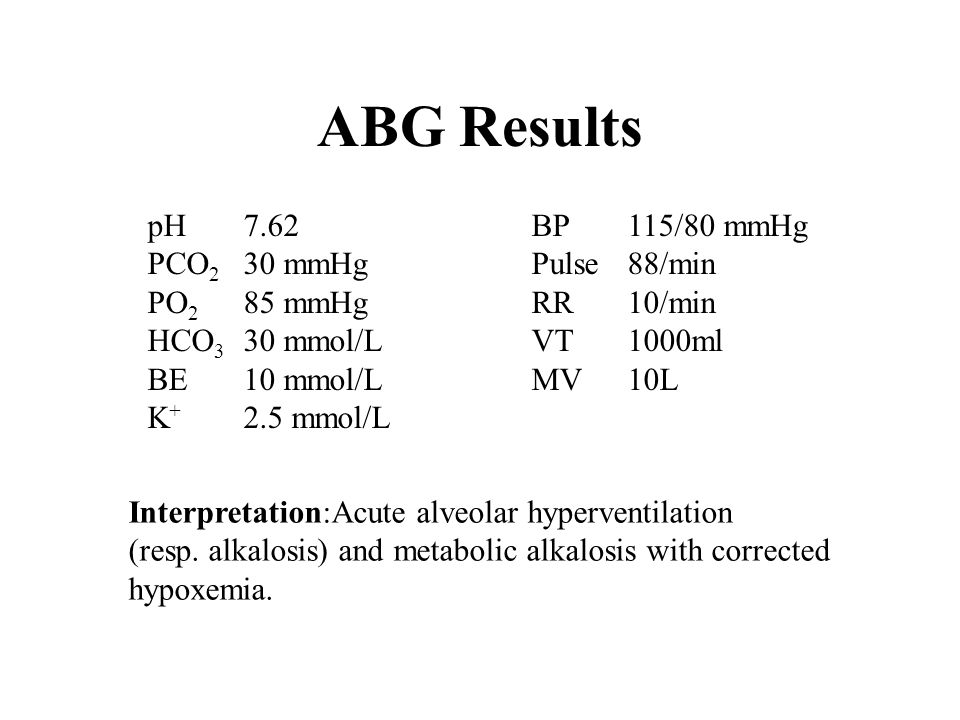 ABG Results pH 7.62 BP 115/80 mmHg PCO2 30 mmHg Pulse 88/min