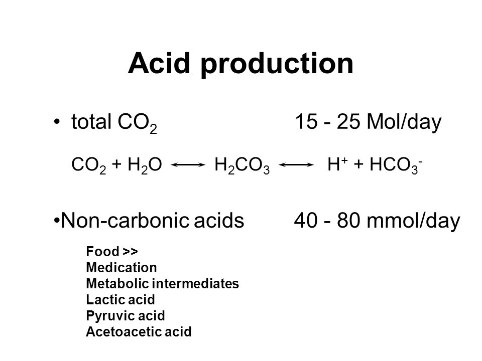 Acid production total CO2 15 - 25 Mol/day