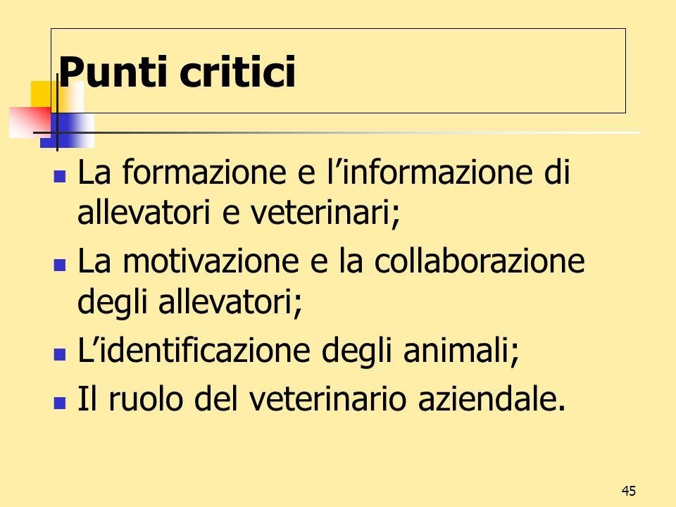 Punti critici La formazione e l'informazione di allevatori e veterinari; La motivazione e la collaborazione degli allevatori;