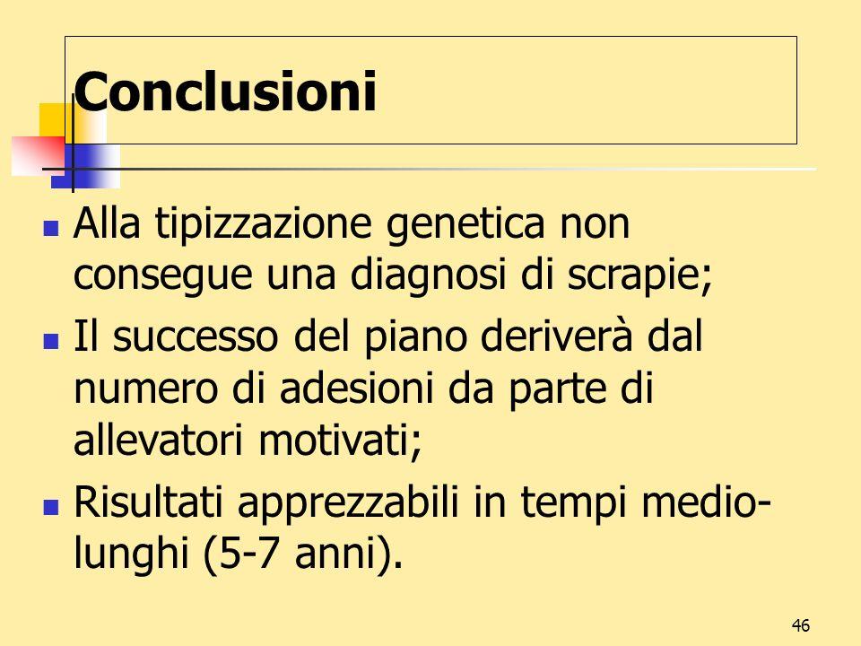 Conclusioni Alla tipizzazione genetica non consegue una diagnosi di scrapie;