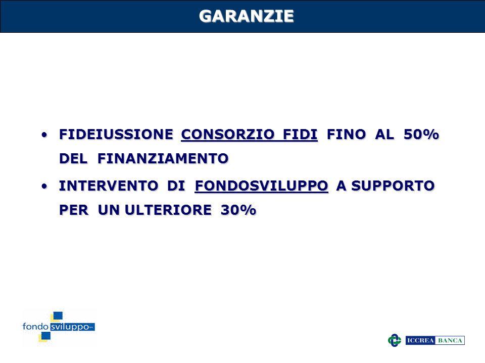 GARANZIE FIDEIUSSIONE CONSORZIO FIDI FINO AL 50% DEL FINANZIAMENTO