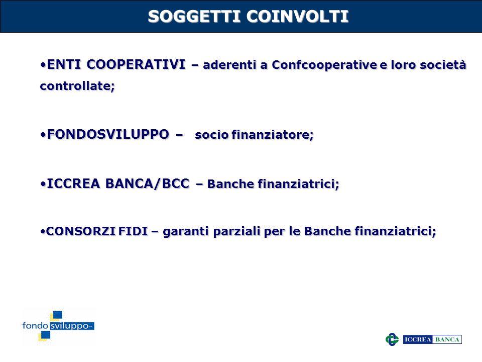 SOGGETTI COINVOLTI ENTI COOPERATIVI – aderenti a Confcooperative e loro società controllate; FONDOSVILUPPO – socio finanziatore;