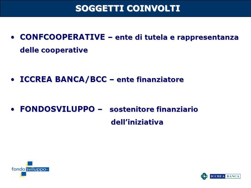 SOGGETTI COINVOLTI CONFCOOPERATIVE – ente di tutela e rappresentanza delle cooperative. ICCREA BANCA/BCC – ente finanziatore.