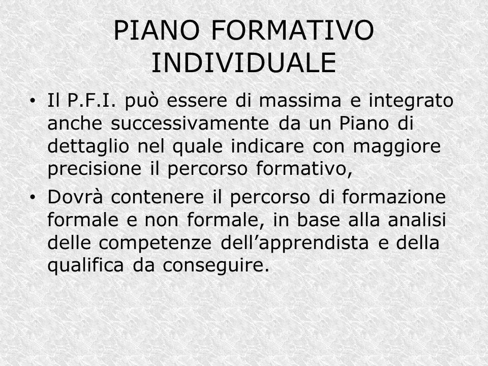 PIANO FORMATIVO INDIVIDUALE