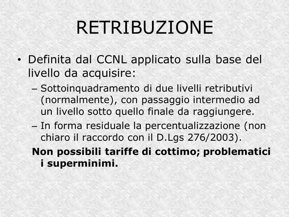 RETRIBUZIONE Definita dal CCNL applicato sulla base del livello da acquisire: