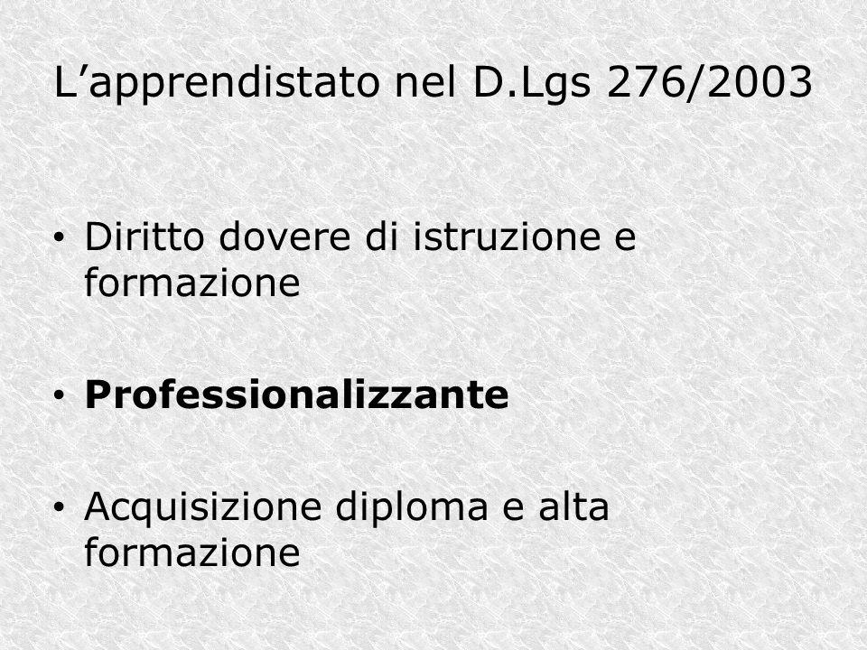 L'apprendistato nel D.Lgs 276/2003