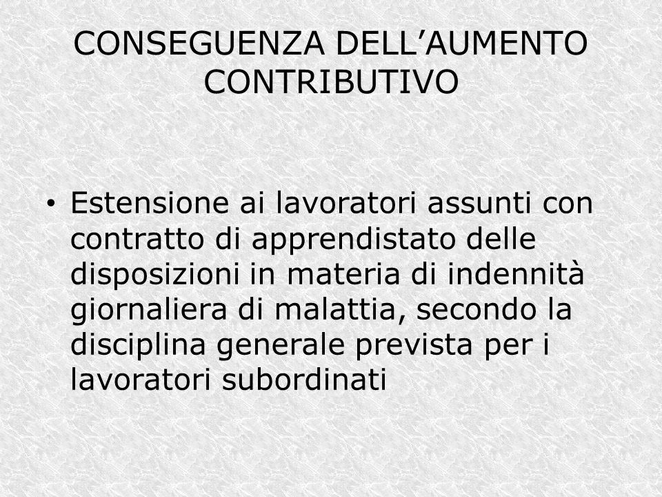 CONSEGUENZA DELL'AUMENTO CONTRIBUTIVO