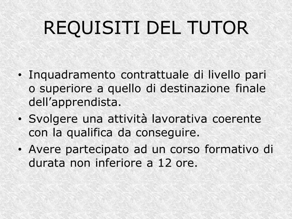 REQUISITI DEL TUTOR Inquadramento contrattuale di livello pari o superiore a quello di destinazione finale dell'apprendista.