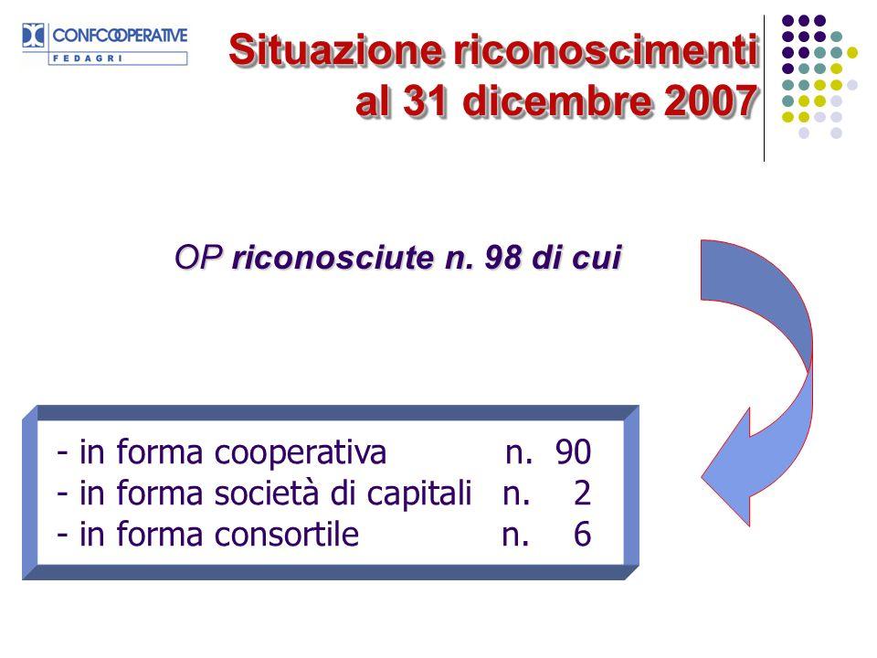 Situazione riconoscimenti al 31 dicembre 2007