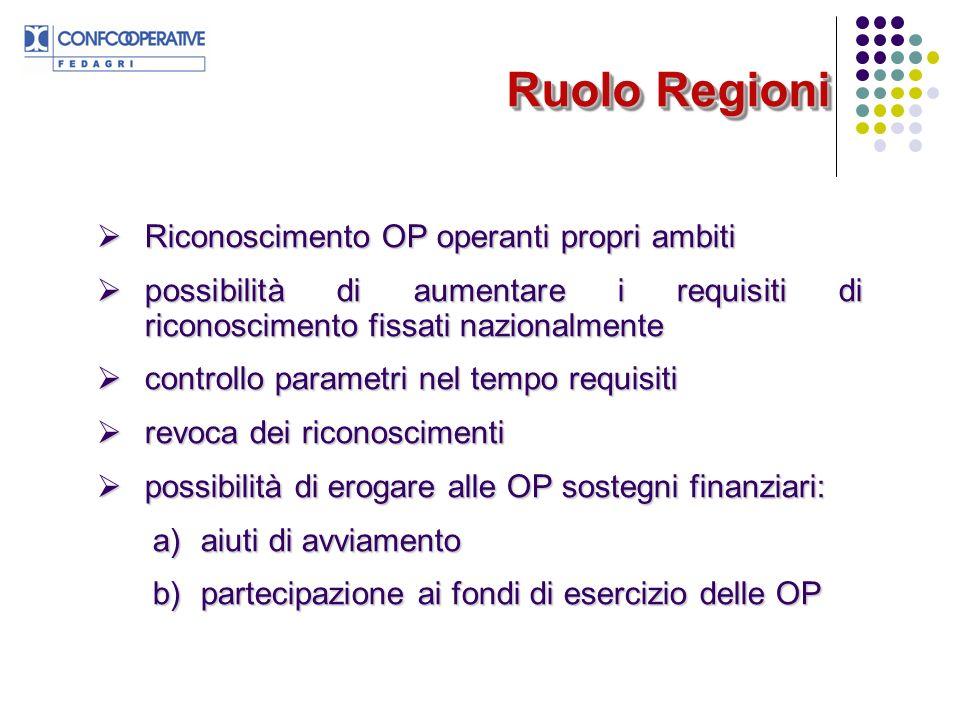 Ruolo Regioni Riconoscimento OP operanti propri ambiti