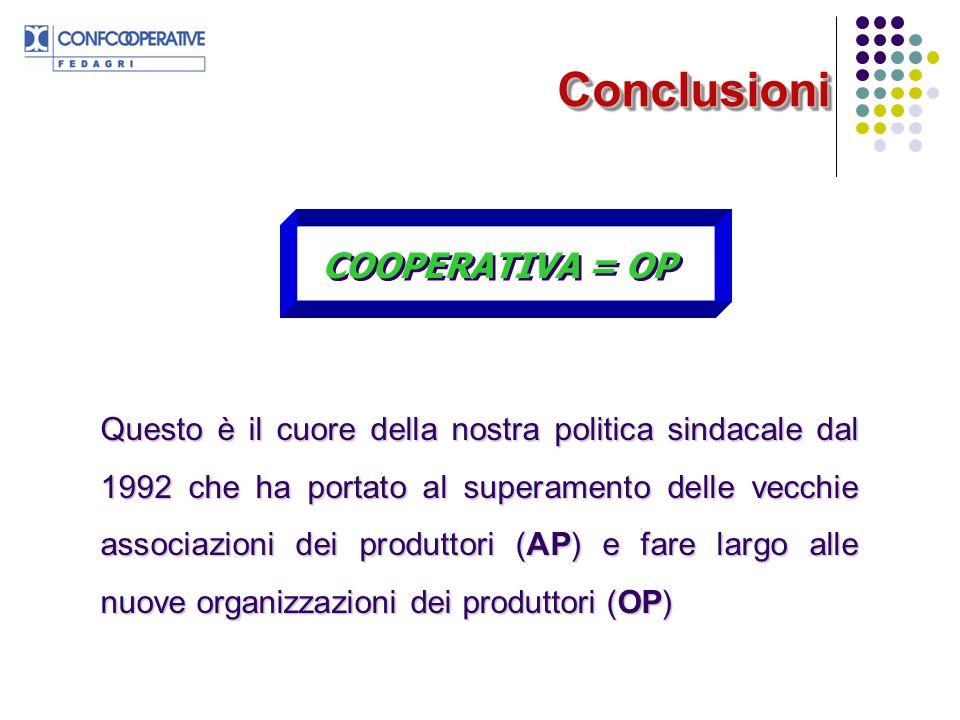 Conclusioni COOPERATIVA = OP
