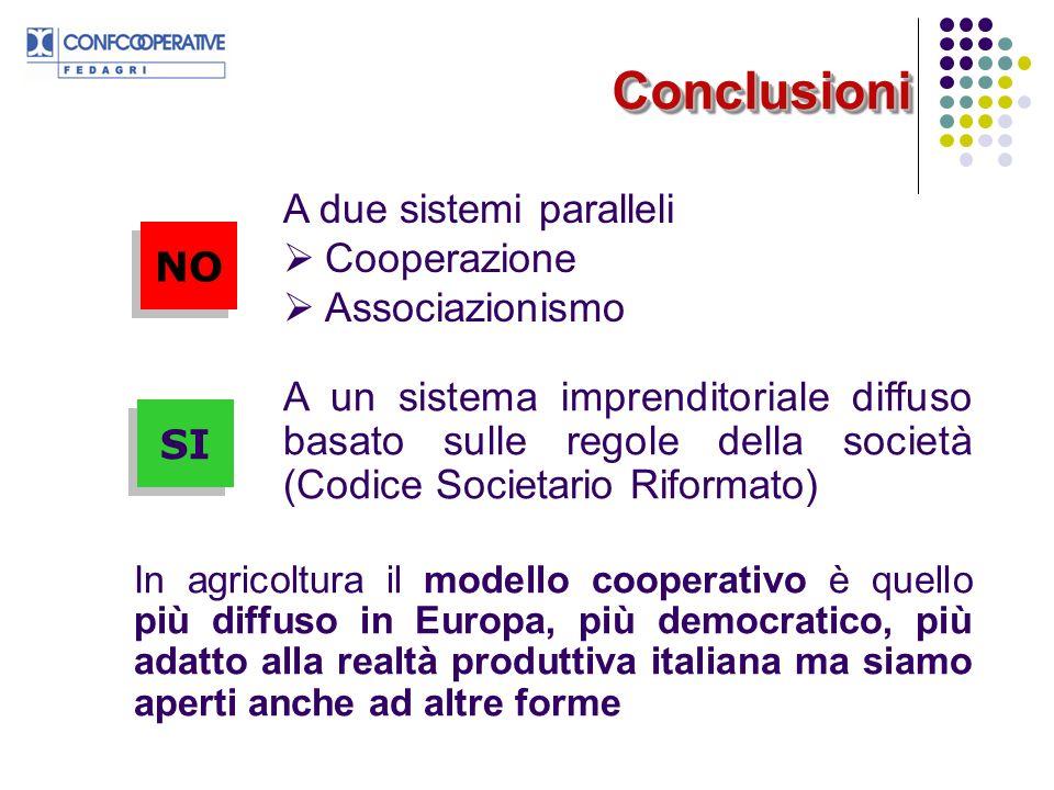 Conclusioni A due sistemi paralleli Cooperazione NO Associazionismo
