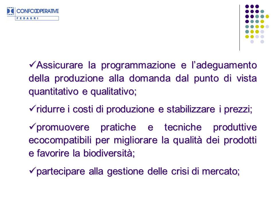 Assicurare la programmazione e l'adeguamento della produzione alla domanda dal punto di vista quantitativo e qualitativo;