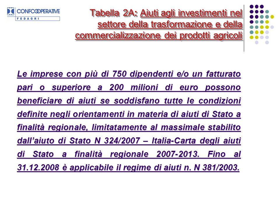 Tabella 2A: Aiuti agli investimenti nel settore della trasformazione e della commercializzazione dei prodotti agricoli