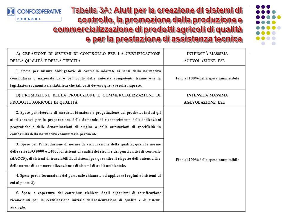 Tabella 3A: Aiuti per la creazione di sistemi di controllo, la promozione della produzione e commercializzazione di prodotti agricoli di qualità e per la prestazione di assistenza tecnica