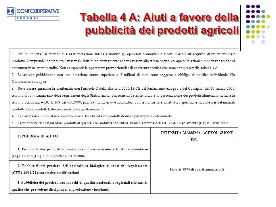 Tabella 4 A: Aiuti a favore della pubblicità dei prodotti agricoli