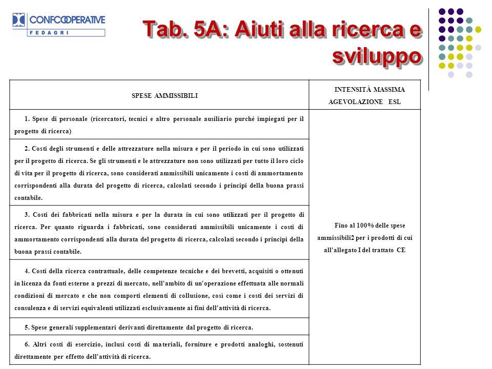 Tab. 5A: Aiuti alla ricerca e sviluppo