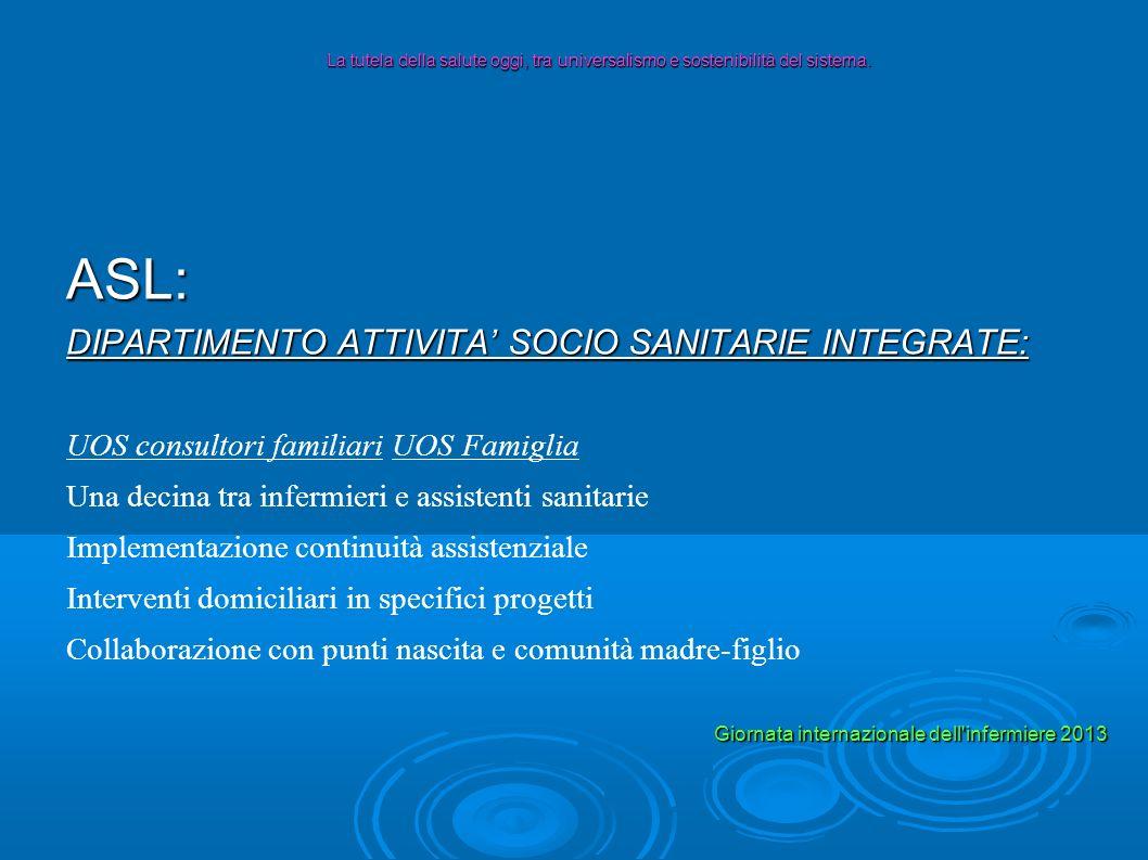 ASL: DIPARTIMENTO ATTIVITA' SOCIO SANITARIE INTEGRATE: