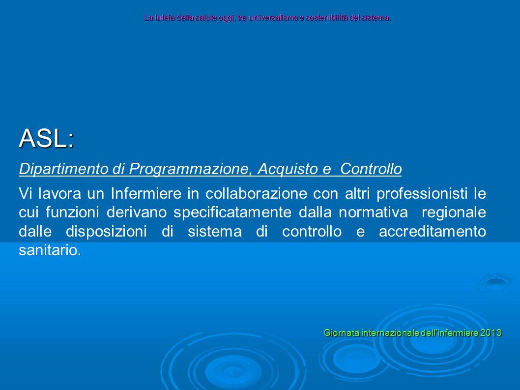 ASL: Dipartimento di Programmazione, Acquisto e Controllo