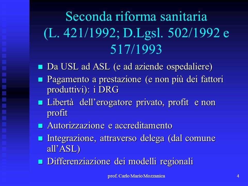Seconda riforma sanitaria (L. 421/1992; D.Lgsl. 502/1992 e 517/1993