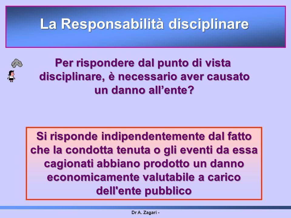 La Responsabilità disciplinare