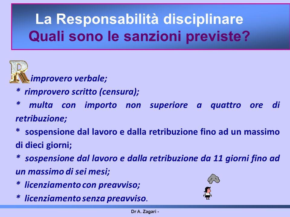 La Responsabilità disciplinare Quali sono le sanzioni previste