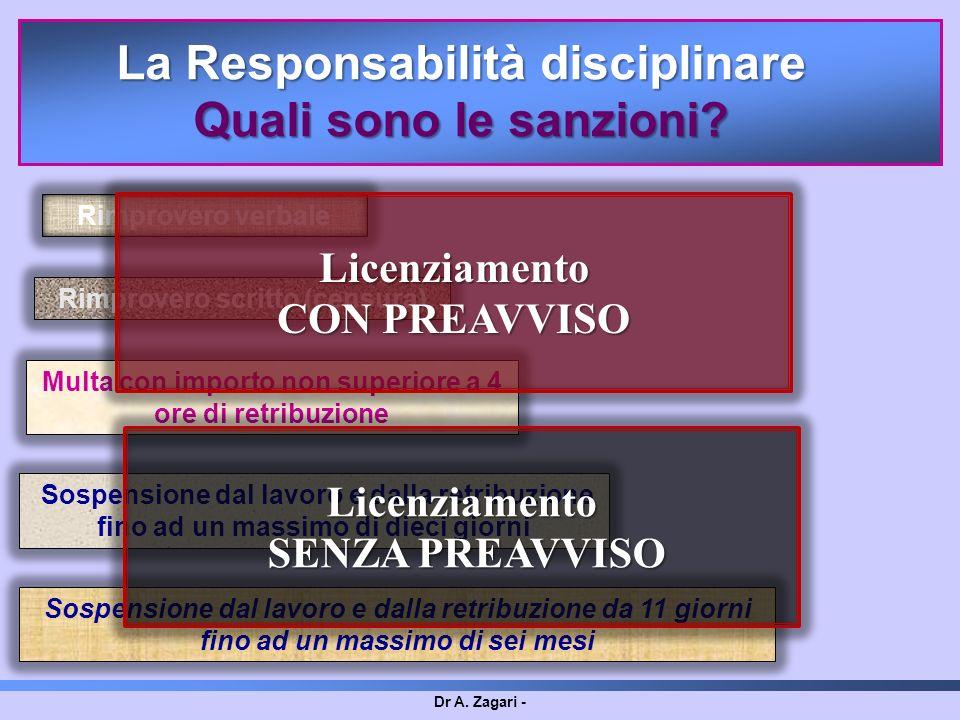 La Responsabilità disciplinare Quali sono le sanzioni