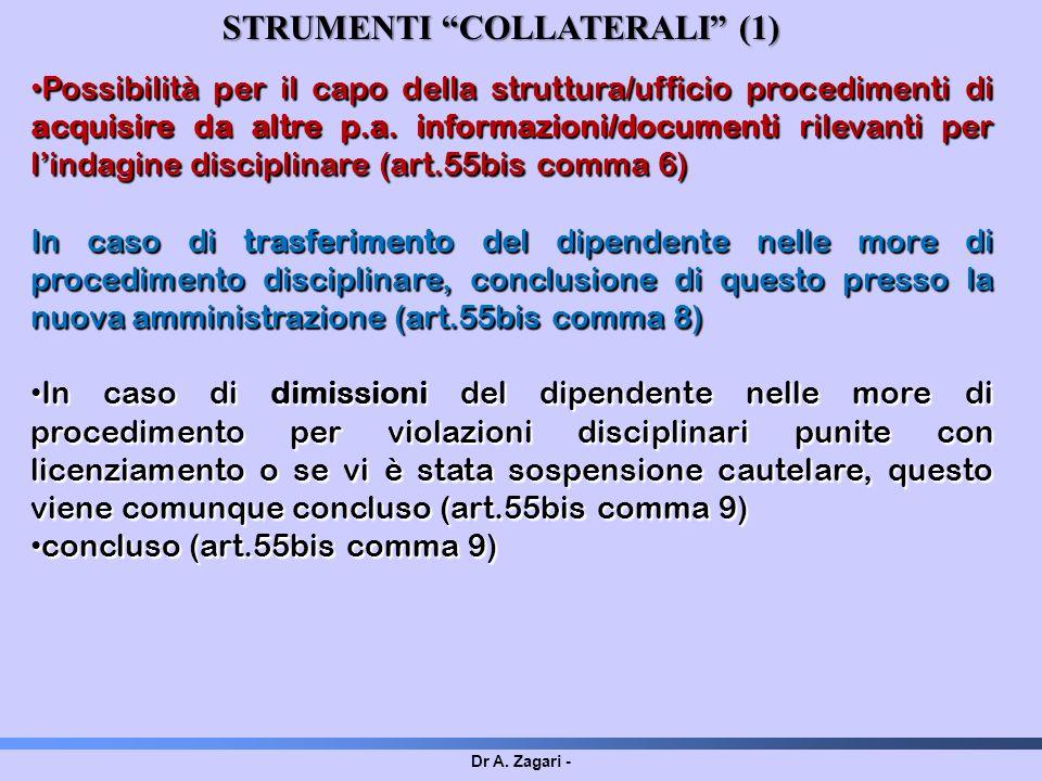 STRUMENTI COLLATERALI (1)