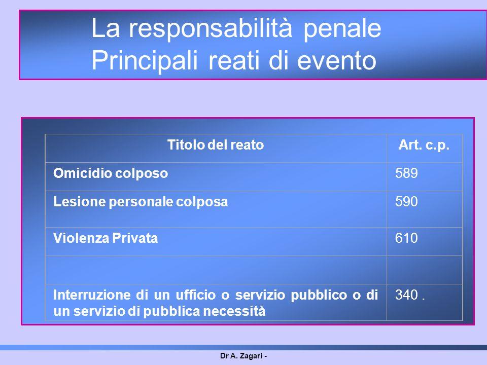 La responsabilità penale Principali reati di evento