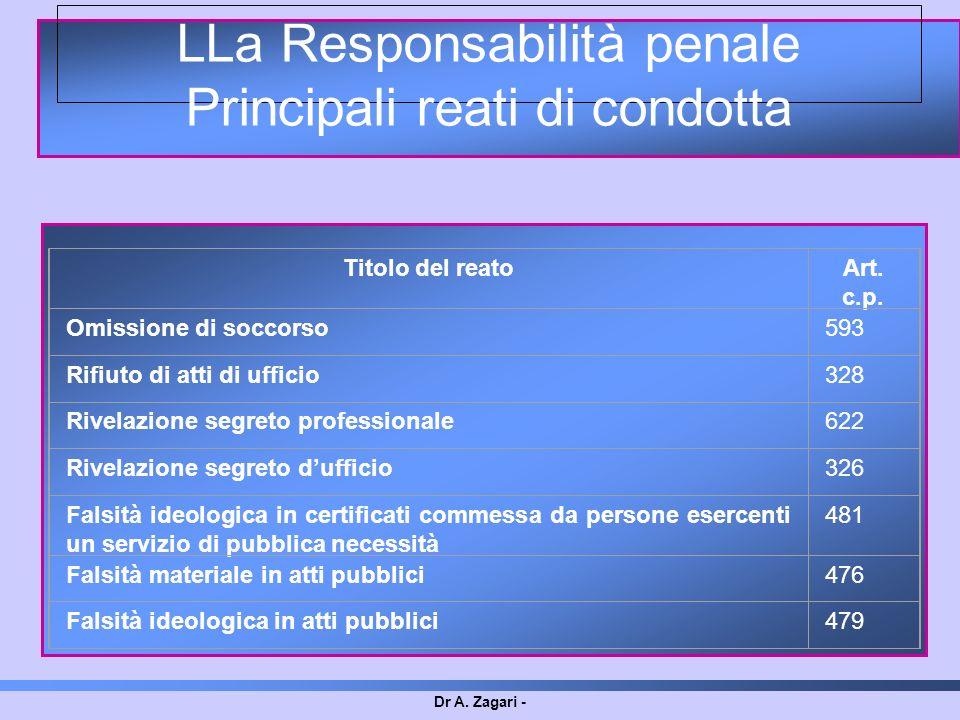 LLa Responsabilità penale Principali reati di condotta