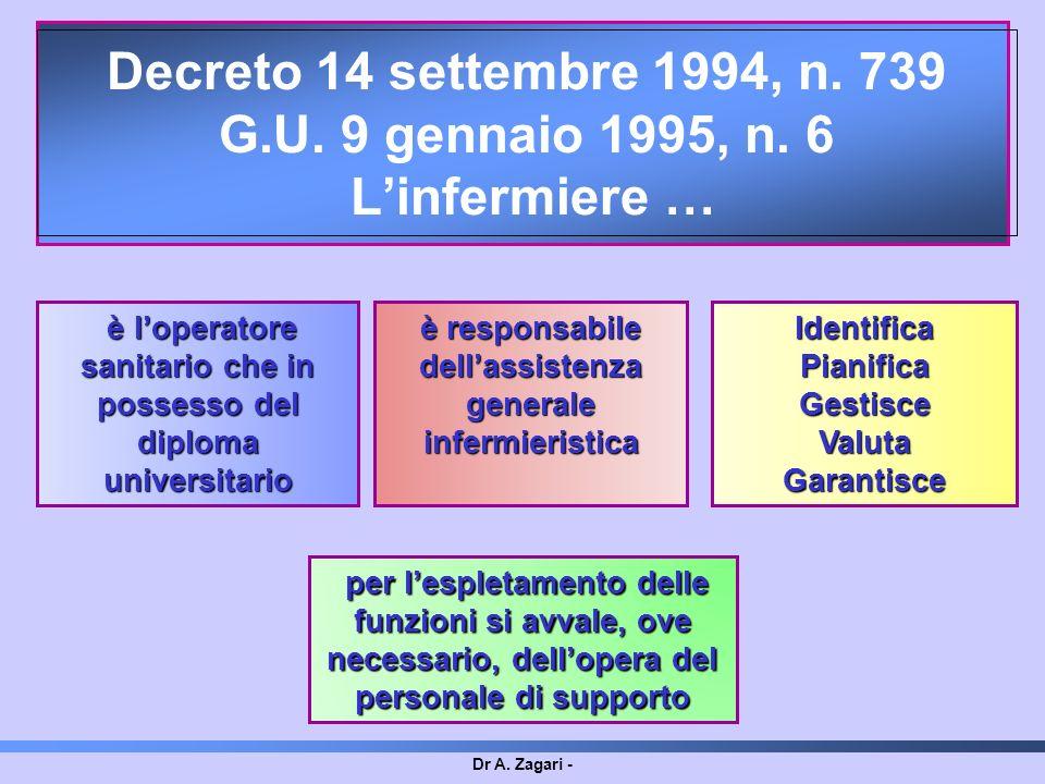 Decreto 14 settembre 1994, n. 739 G. U. 9 gennaio 1995, n