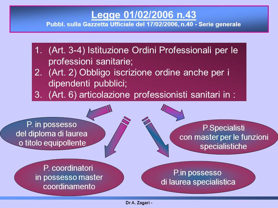 Legge 01/02/2006 n.43 Pubbl. sulla Gazzetta Ufficiale del 17/02/2006, n.40 - Serie generale