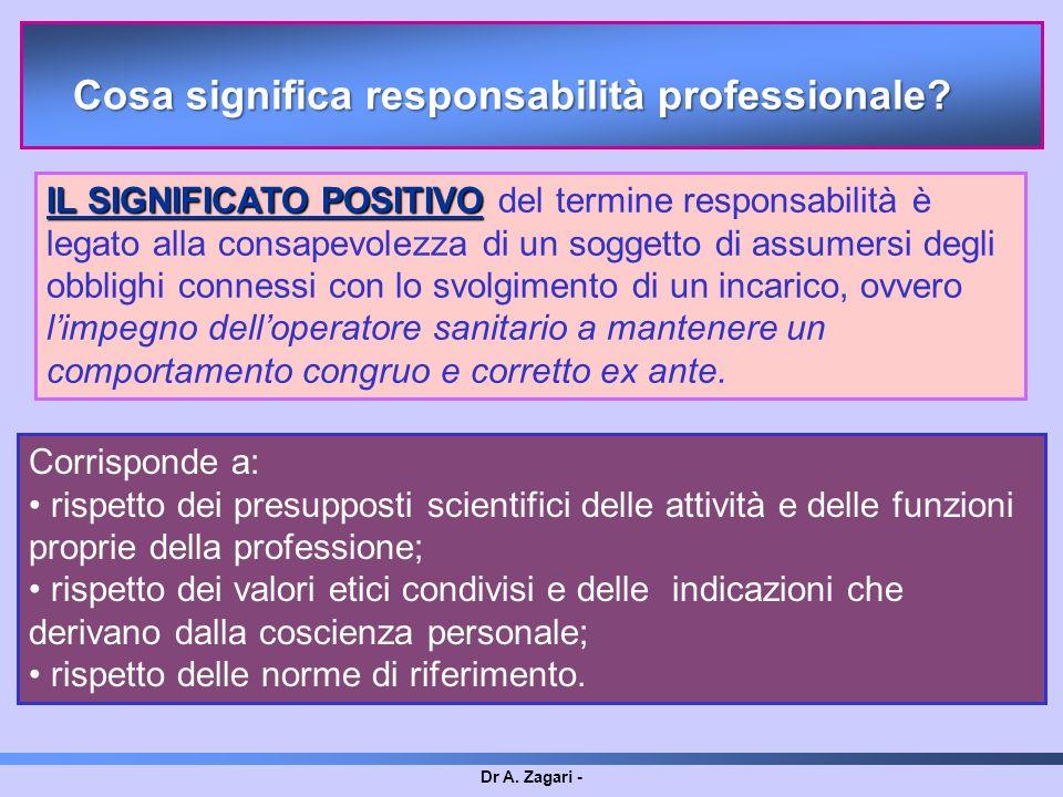 Cosa significa responsabilità professionale