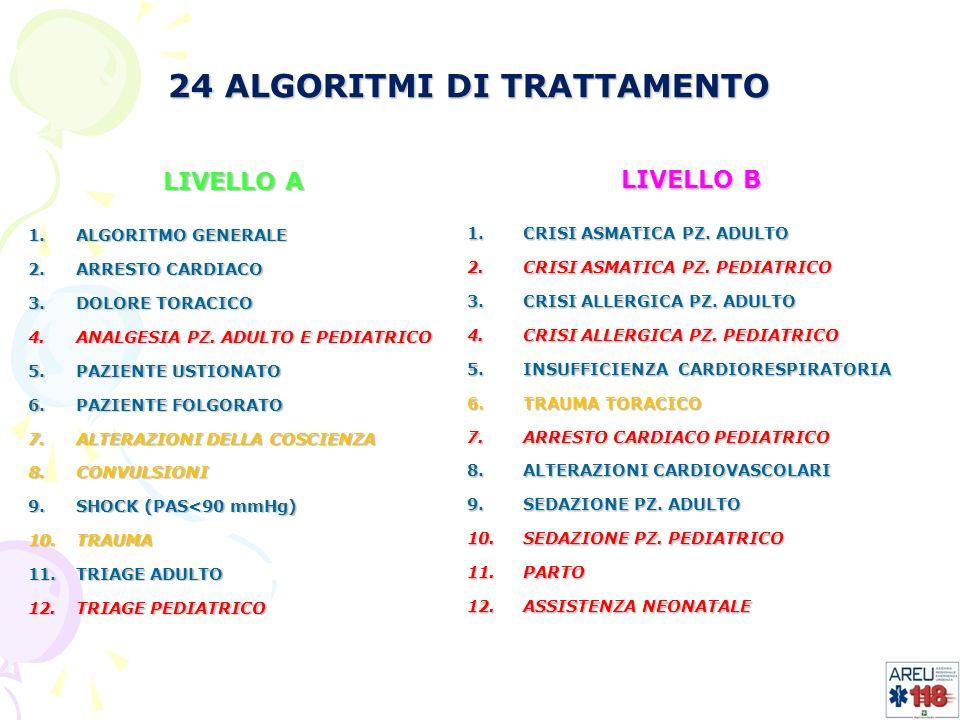 24 ALGORITMI DI TRATTAMENTO