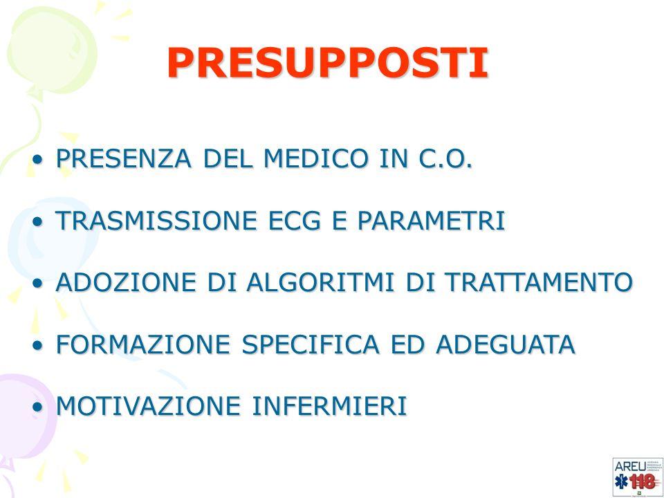 PRESUPPOSTI PRESENZA DEL MEDICO IN C.O. TRASMISSIONE ECG E PARAMETRI