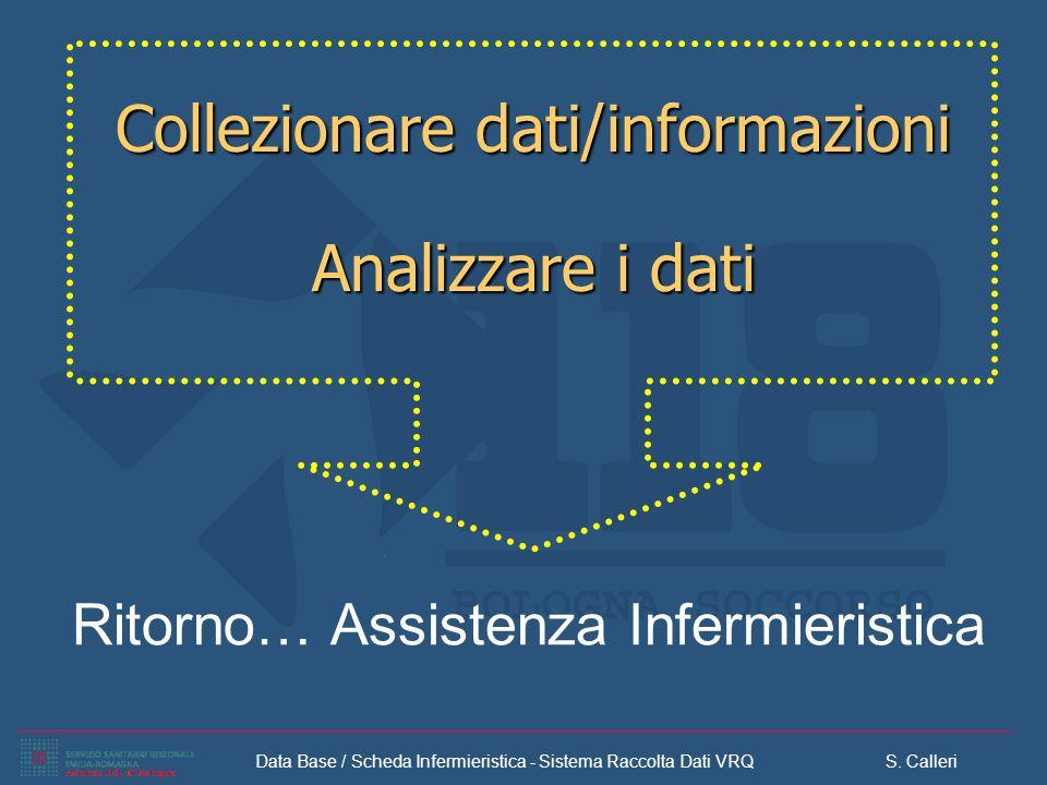 Collezionare dati/informazioni