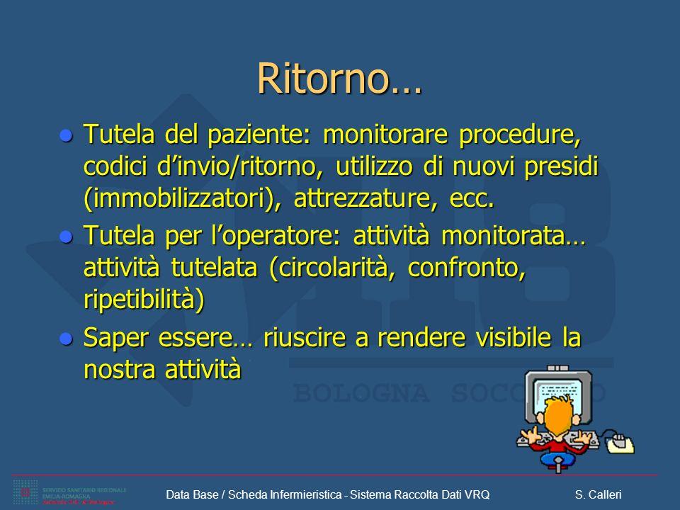 Ritorno… Tutela del paziente: monitorare procedure, codici d'invio/ritorno, utilizzo di nuovi presidi (immobilizzatori), attrezzature, ecc.