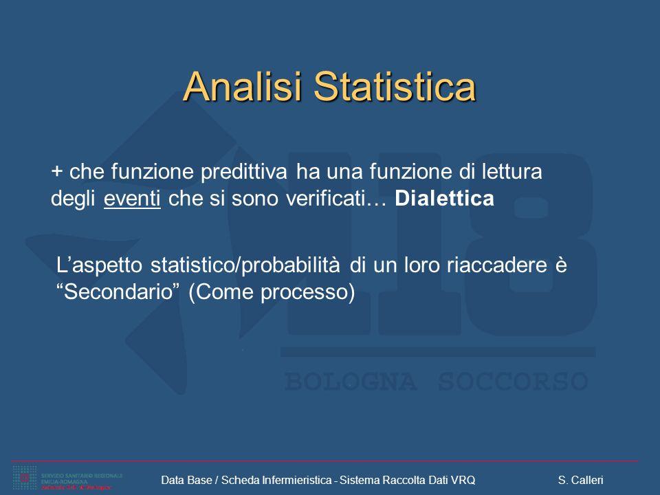 Analisi Statistica + che funzione predittiva ha una funzione di lettura. degli eventi che si sono verificati… Dialettica.