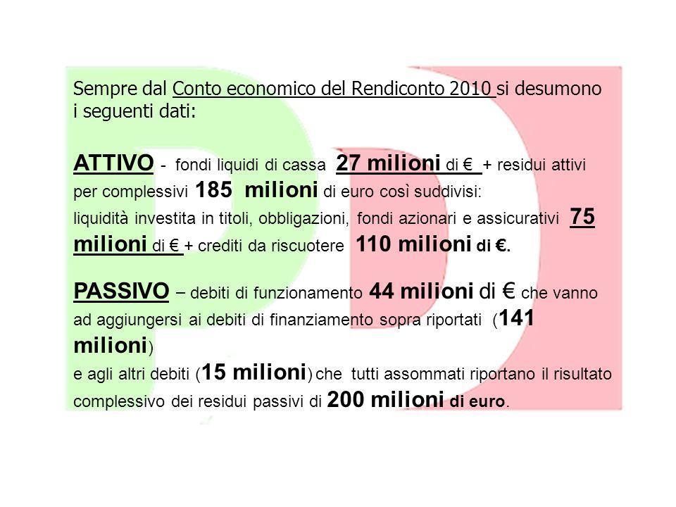 Sempre dal Conto economico del Rendiconto 2010 si desumono
